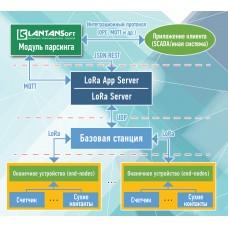 Модуль парсинга LANTANSoft LoRaParsing