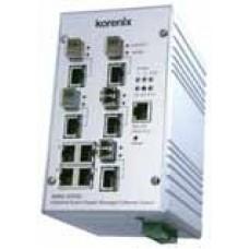 JetNet 6059G Промышленный управляемый коммутатор